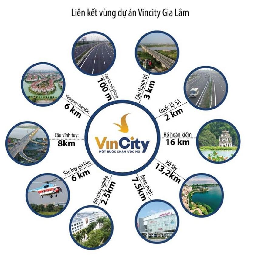 VinCity Gia Lâm
